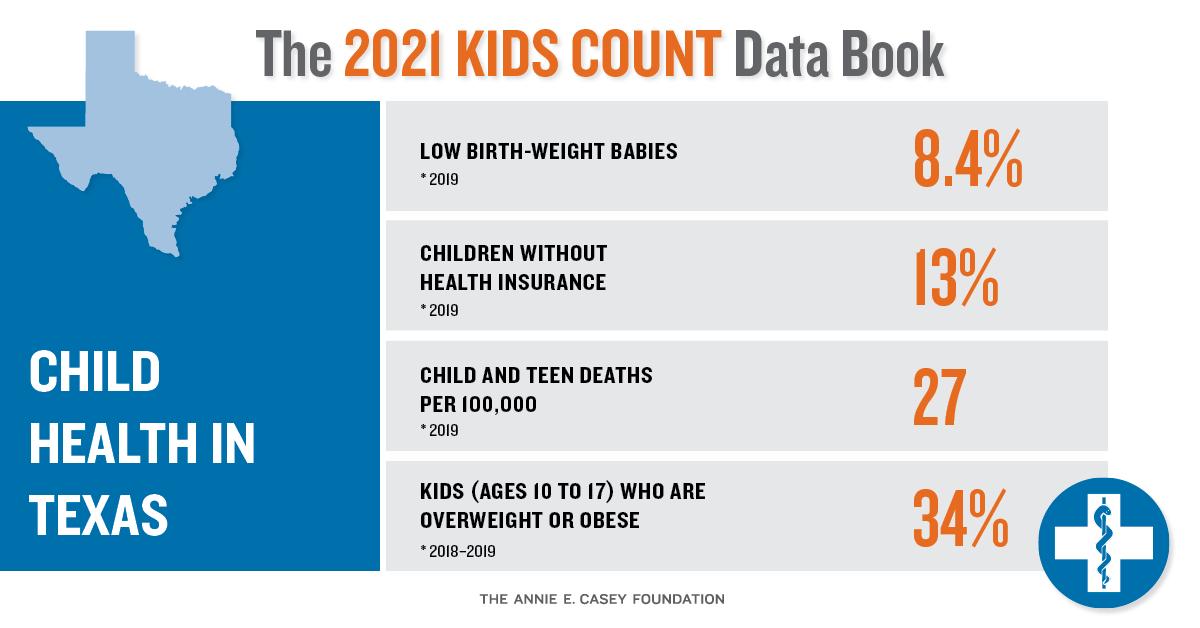 2021-health-Texas[1]