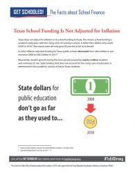 2018_EO_GetSchooled_Inflation-thumbnail
